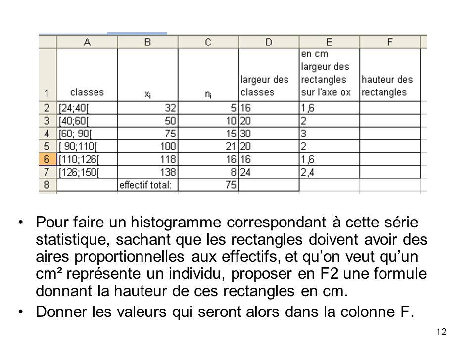 Pour faire un histogramme correspondant à cette série statistique, sachant que les rectangles doivent avoir des aires proportionnelles aux effectifs, et qu'on veut qu'un cm² représente un individu, proposer en F2 une formule donnant la hauteur de ces rectangles en cm.