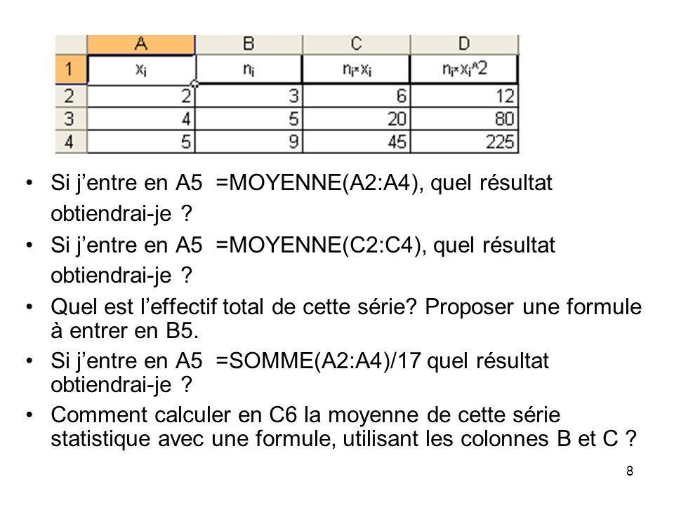 Si j'entre en A5 =MOYENNE(A2:A4), quel résultat obtiendrai-je
