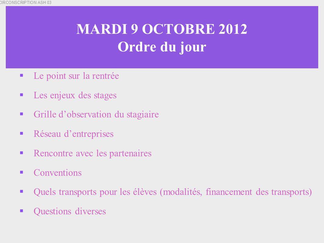 MARDI 9 OCTOBRE 2012 Ordre du jour