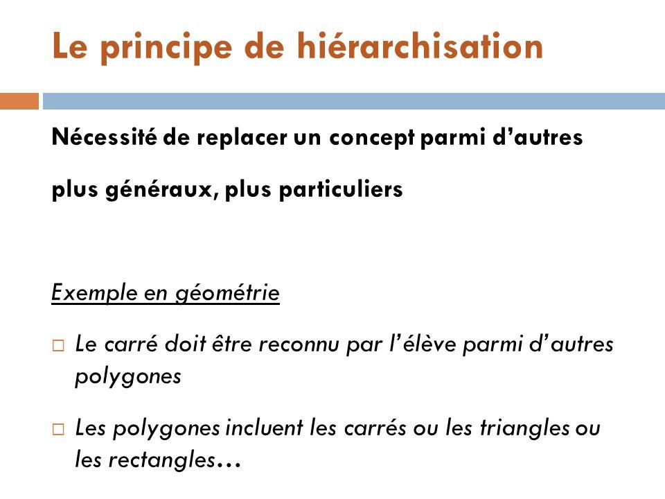 Le principe de hiérarchisation