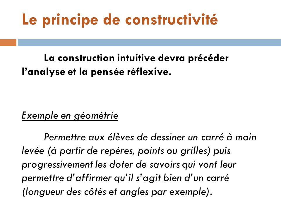 Le principe de constructivité