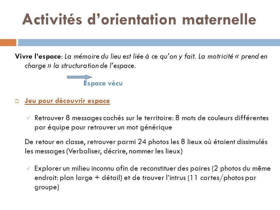 Activités d'orientation maternelle