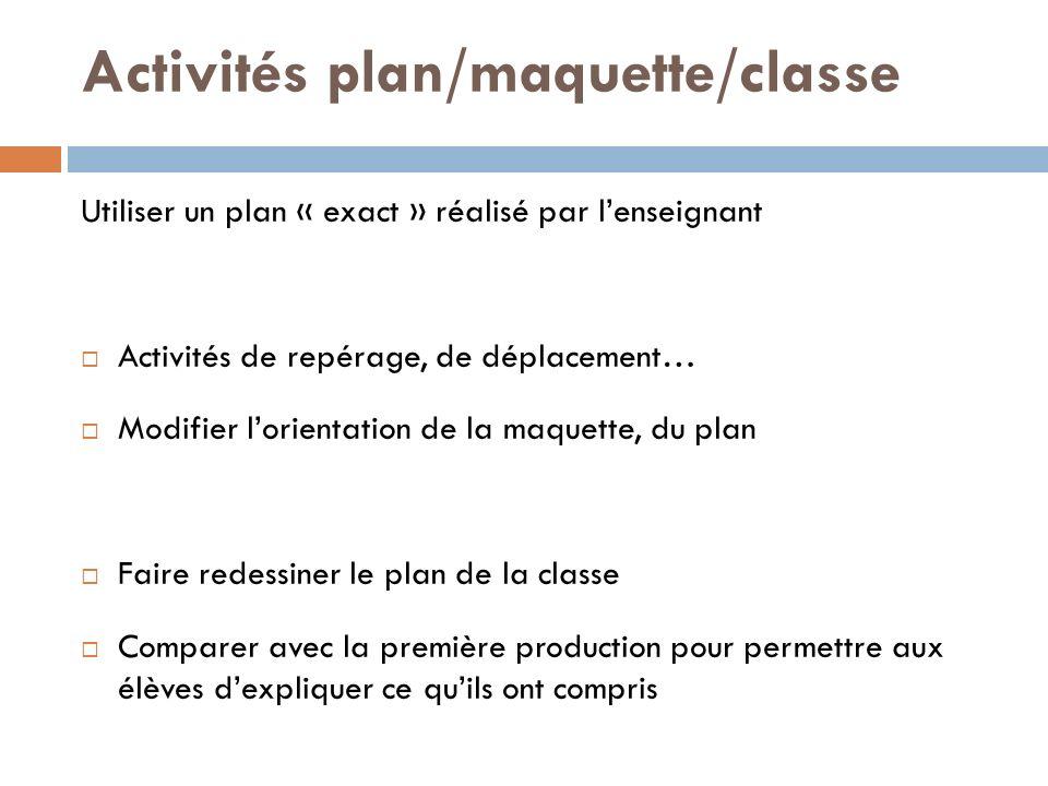 Activités plan/maquette/classe