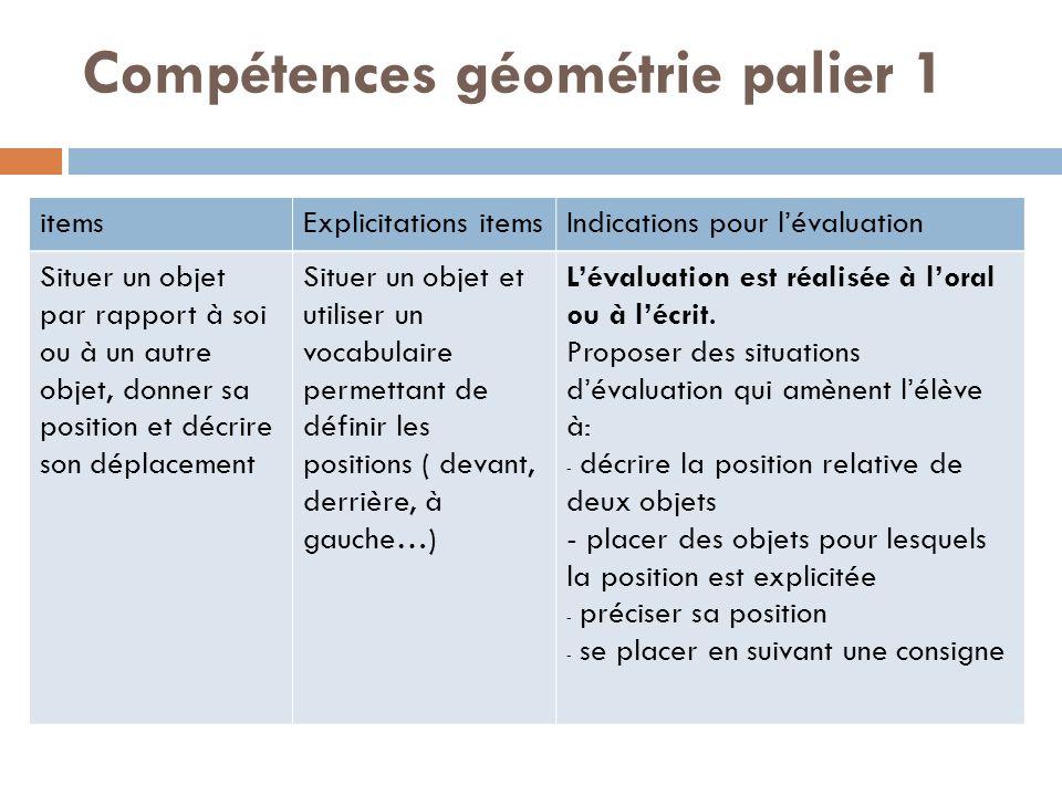 Compétences géométrie palier 1