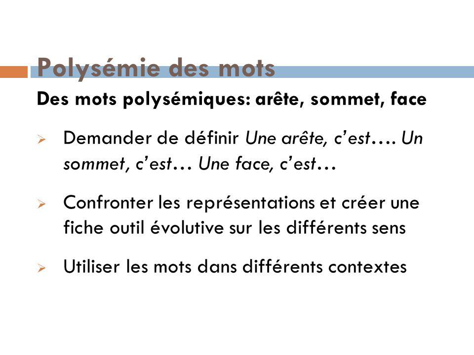 Polysémie des mots Des mots polysémiques: arête, sommet, face
