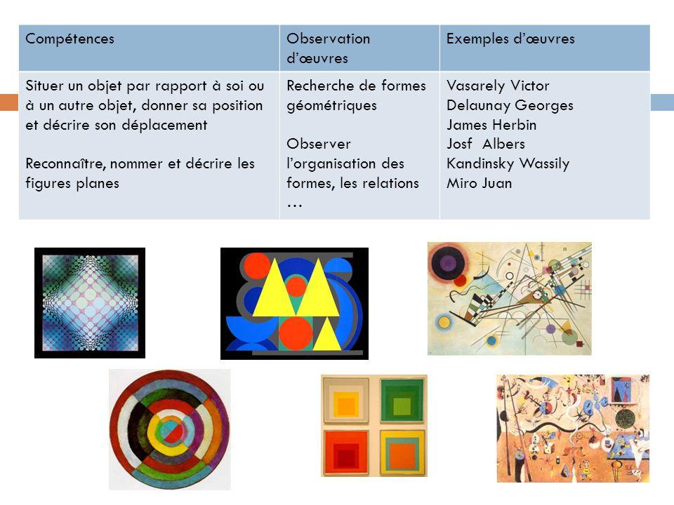 Compétences Observation d'œuvres. Exemples d'œuvres.
