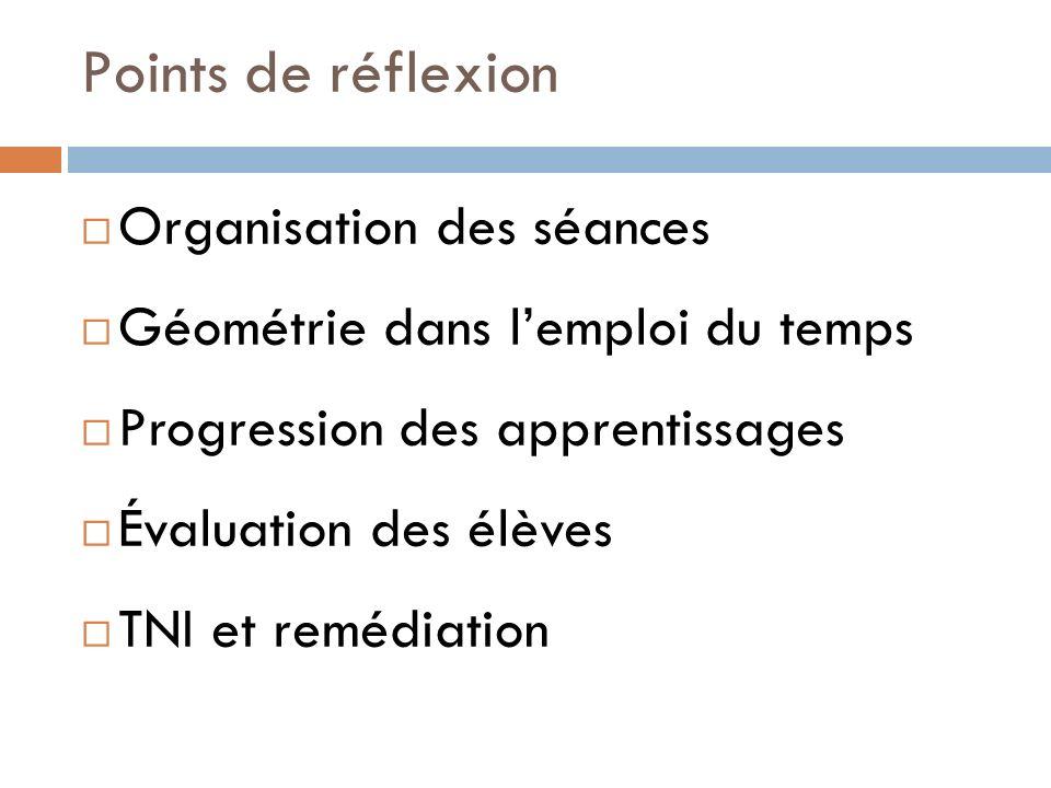 Points de réflexion Organisation des séances