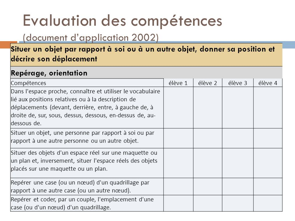 Evaluation des compétences (document d'application 2002)