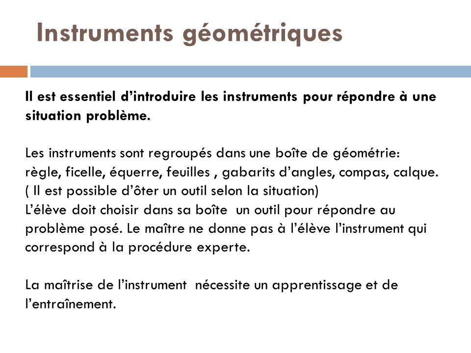 Instruments géométriques
