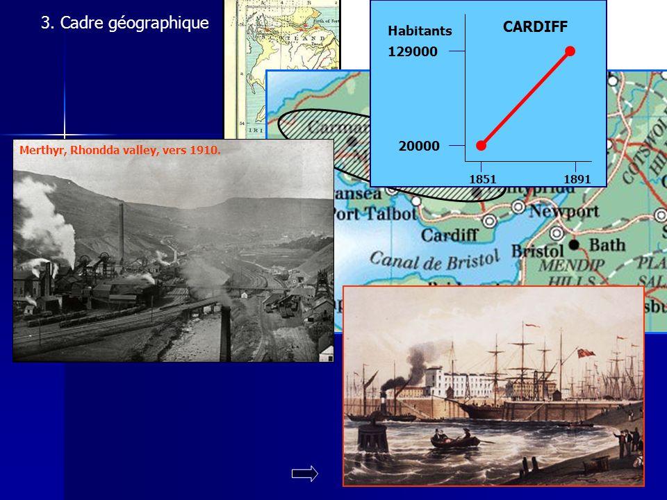 3. Cadre géographique CARDIFF Habitants 129000 20000 1851 1891
