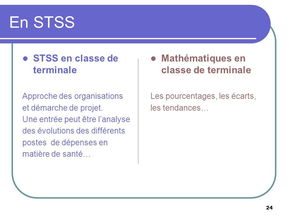 En STSS STSS en classe de terminale