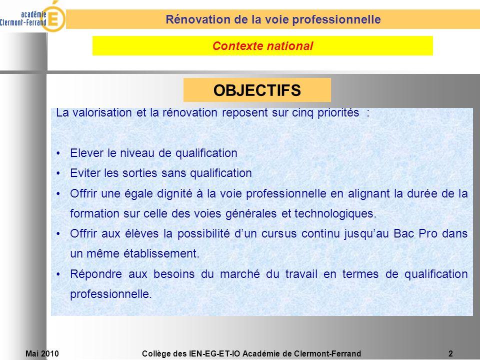 OBJECTIFS Rénovation de la voie professionnelle Contexte national