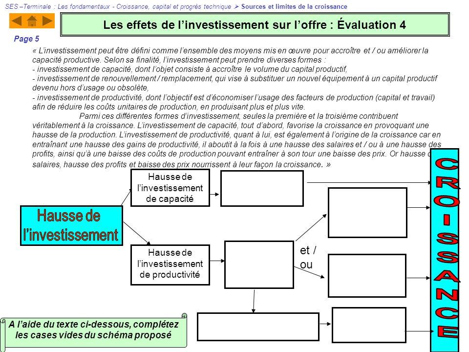 Les effets de l'investissement sur l'offre : Évaluation 4