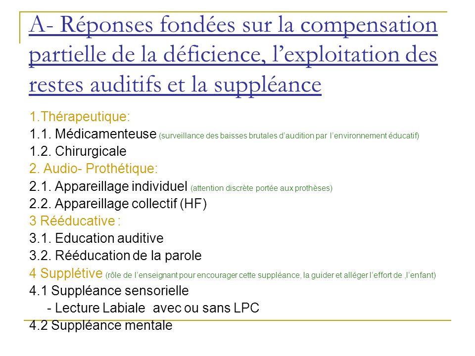 A- Réponses fondées sur la compensation partielle de la déficience, l'exploitation des restes auditifs et la suppléance