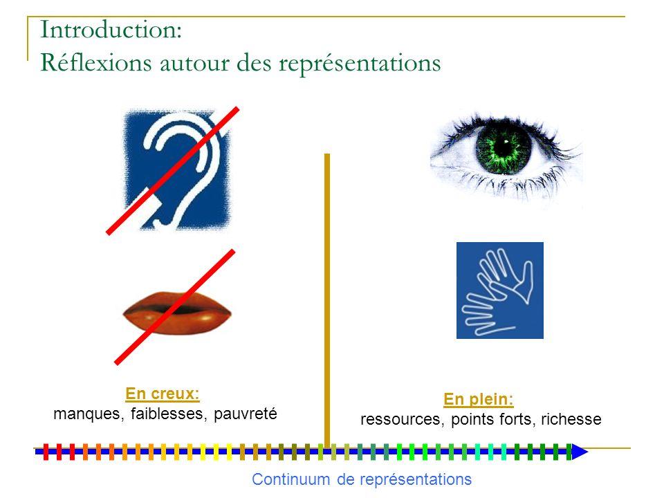 Introduction: Réflexions autour des représentations