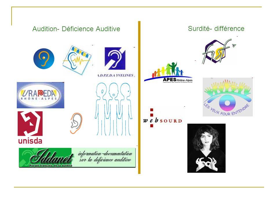 Audition- Déficience Auditive
