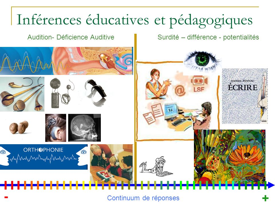 Inférences éducatives et pédagogiques