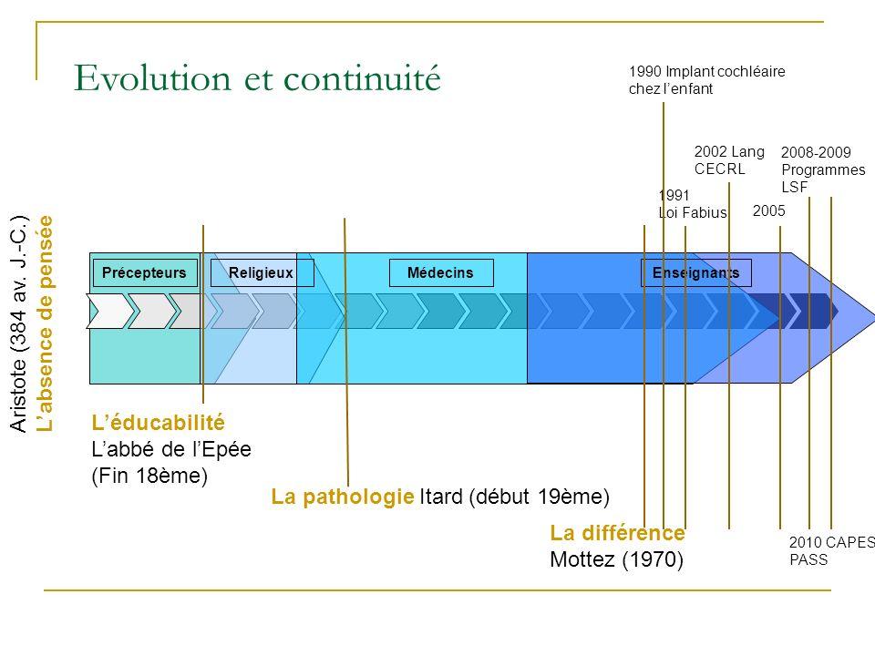 Evolution et continuité
