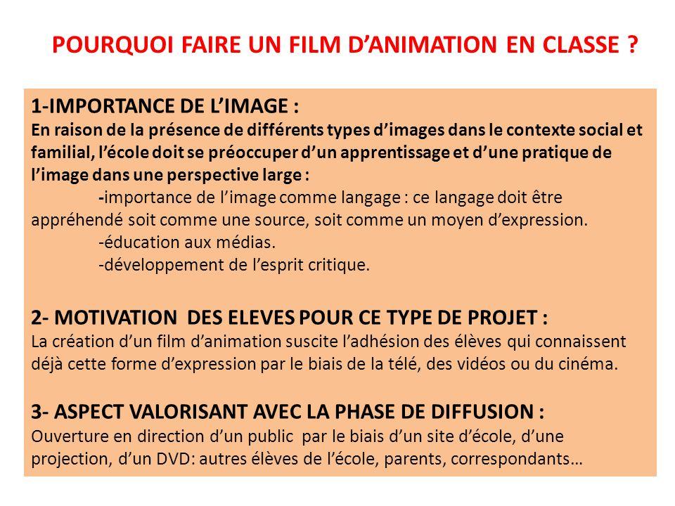 POURQUOI FAIRE UN FILM D'ANIMATION EN CLASSE