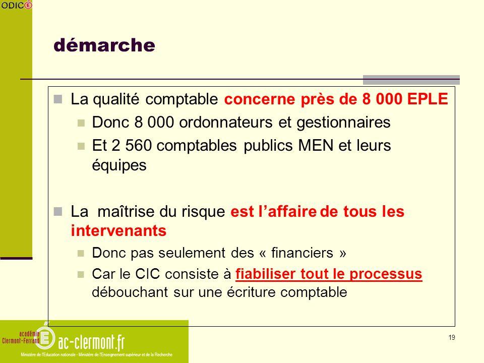 démarche La qualité comptable concerne près de 8 000 EPLE