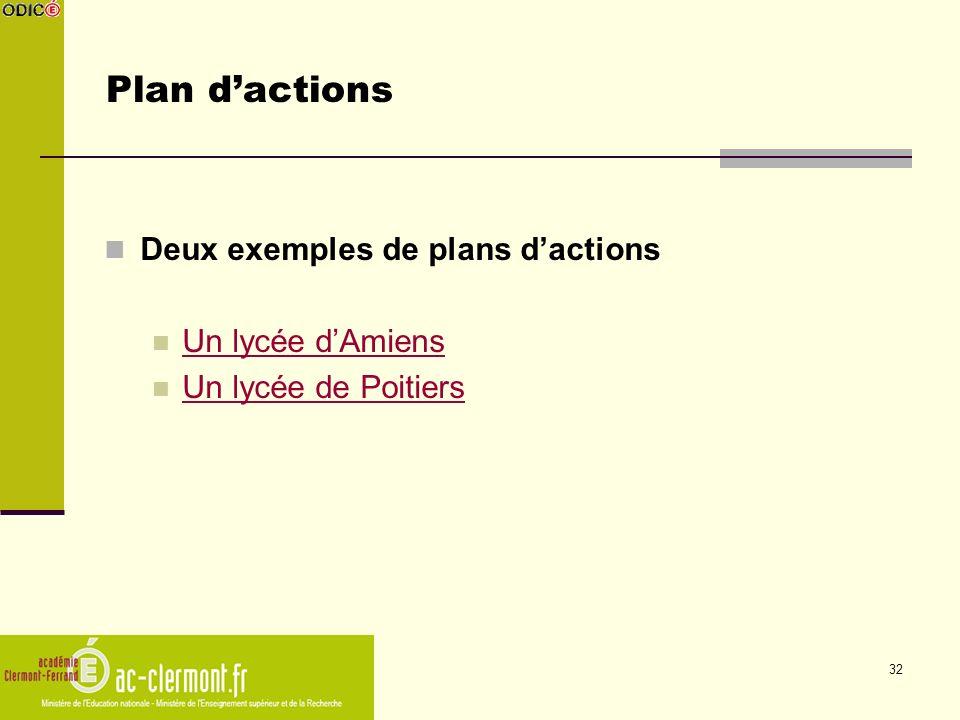 Plan d'actions Deux exemples de plans d'actions Un lycée d'Amiens