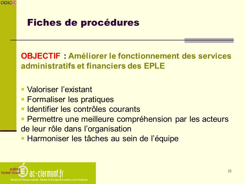 Fiches de procédures OBJECTIF : Améliorer le fonctionnement des services administratifs et financiers des EPLE.