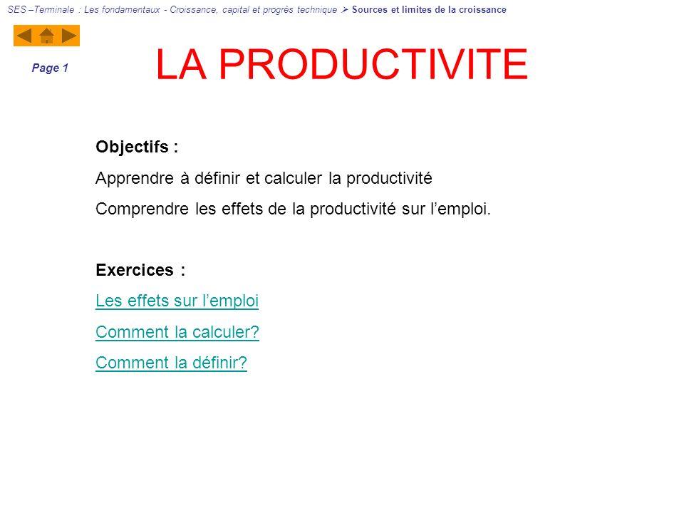 LA PRODUCTIVITE Objectifs :