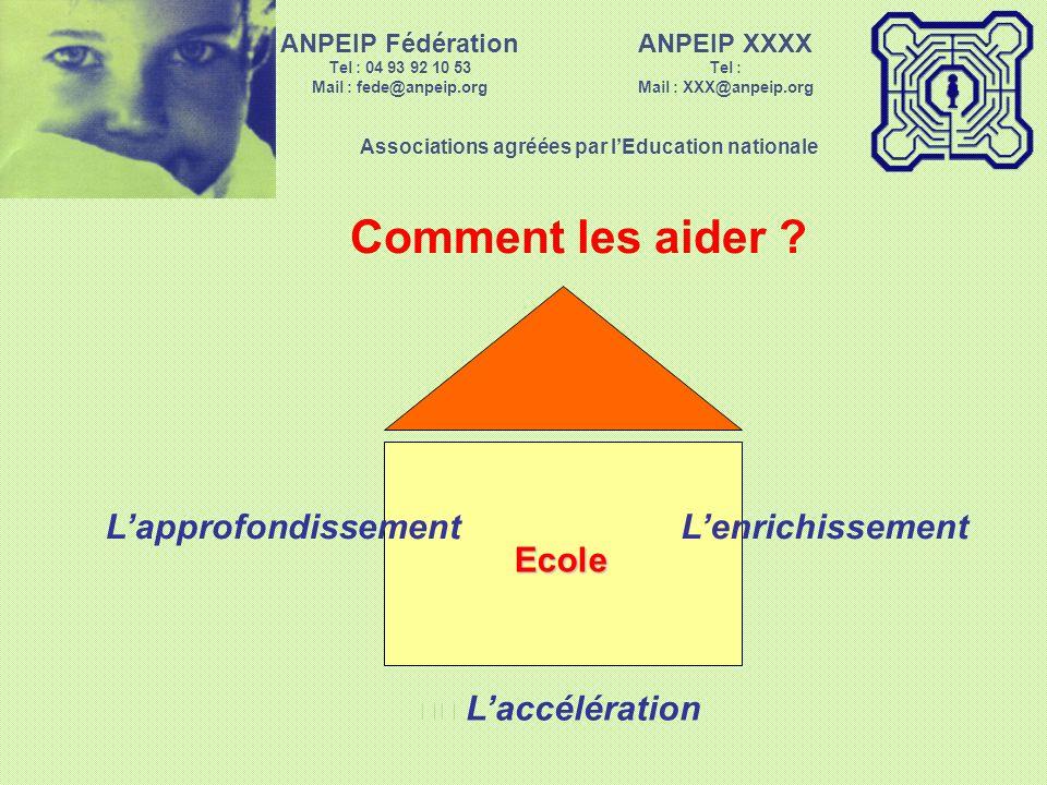 Associations agréées par l'Education nationale