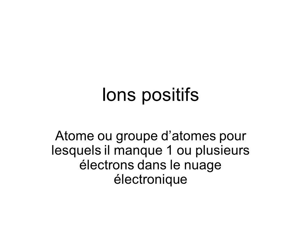 Ions positifs Atome ou groupe d'atomes pour lesquels il manque 1 ou plusieurs électrons dans le nuage électronique.