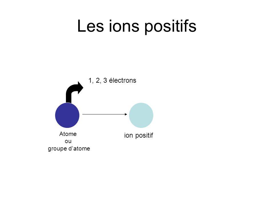 Atome ou groupe d'atome