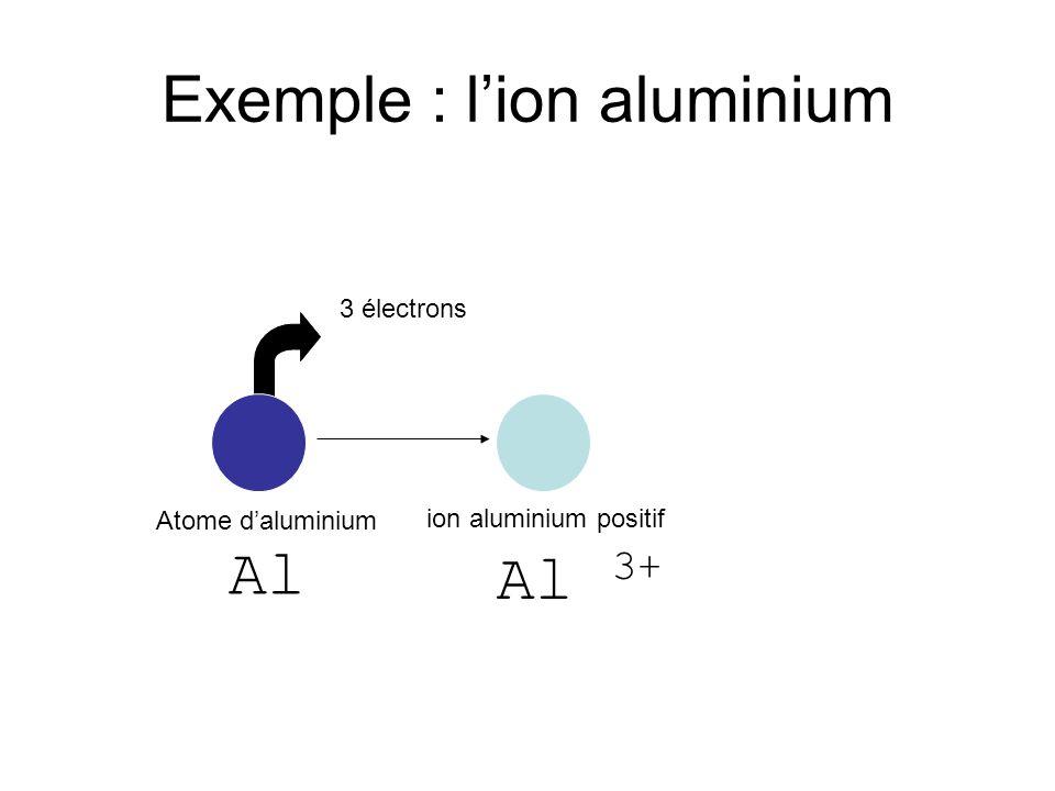 Exemple : l'ion aluminium