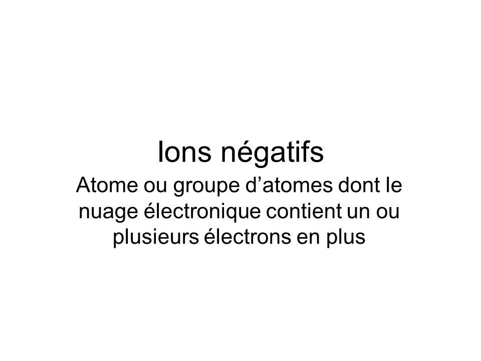 Ions négatifsAtome ou groupe d'atomes dont le nuage électronique contient un ou plusieurs électrons en plus.