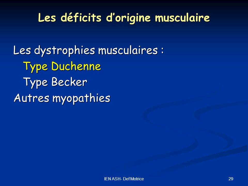 Les déficits d'origine musculaire