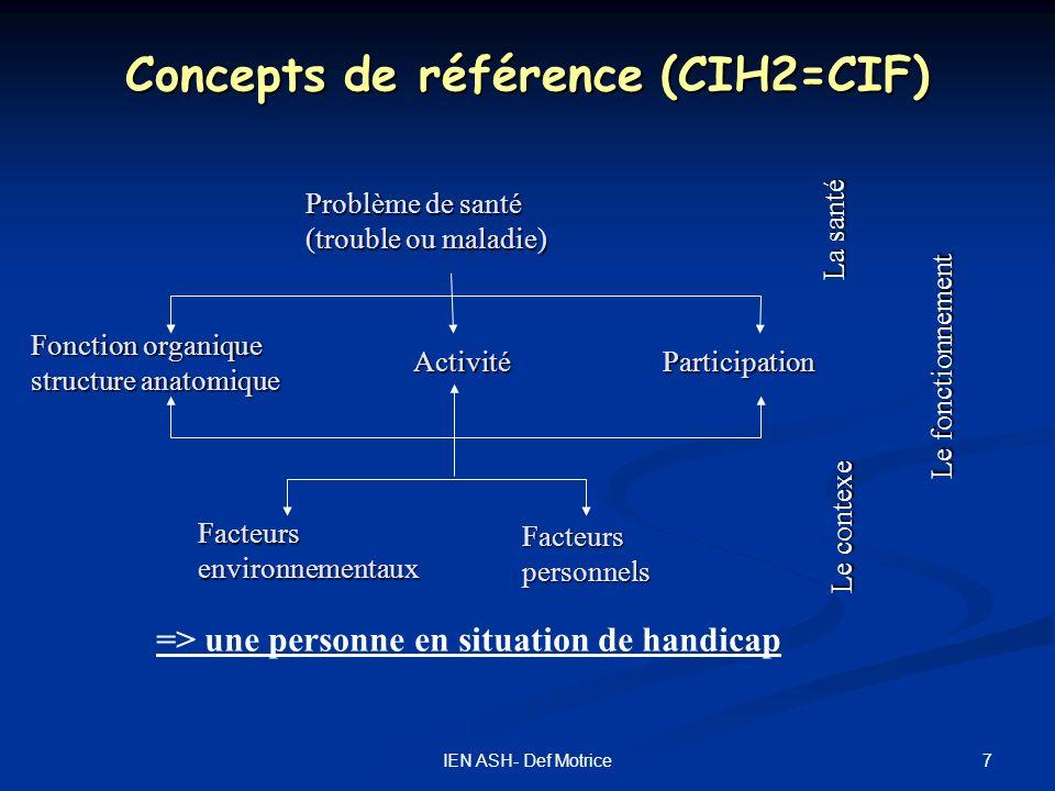 Concepts de référence (CIH2=CIF)