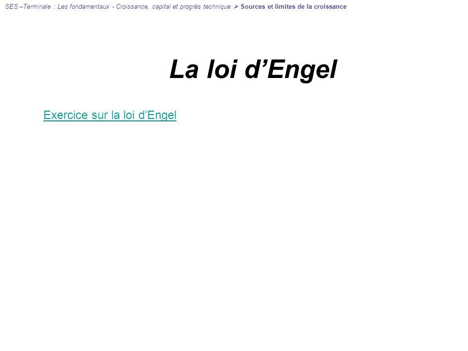 La loi d'Engel Exercice sur la loi d'Engel