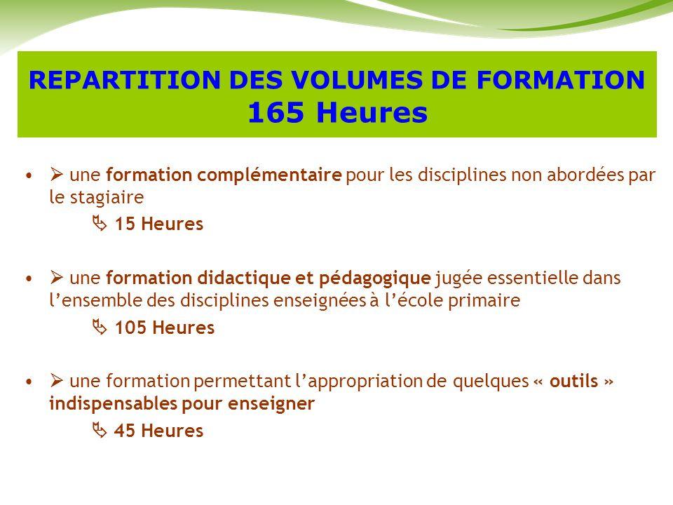 REPARTITION DES VOLUMES DE FORMATION 165 Heures