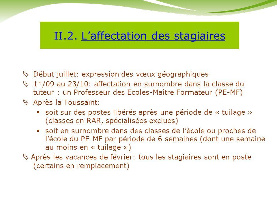 II.2. L'affectation des stagiaires
