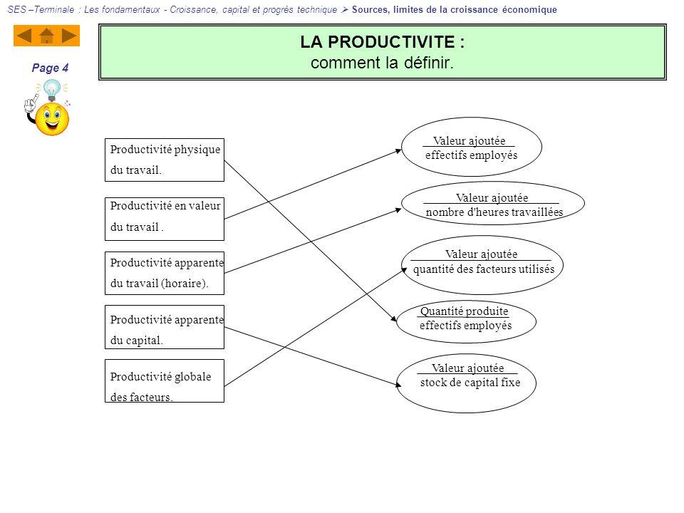 LA PRODUCTIVITE : comment la définir.