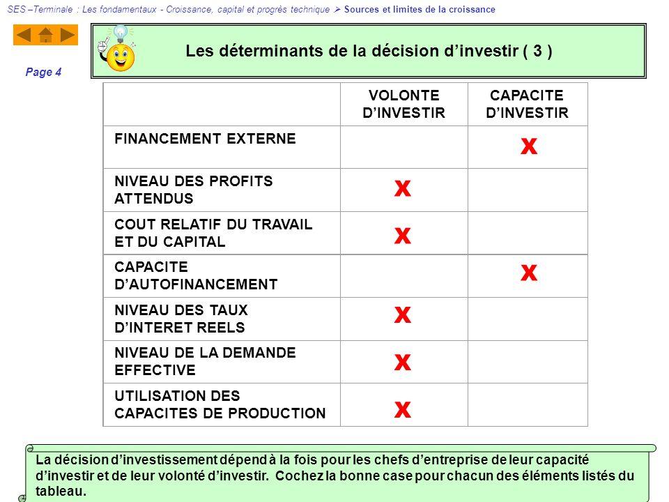 Les déterminants de la décision d'investir ( 3 )