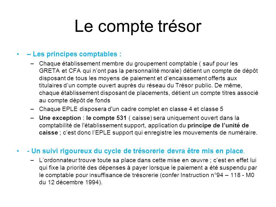 Le compte trésor – Les principes comptables :