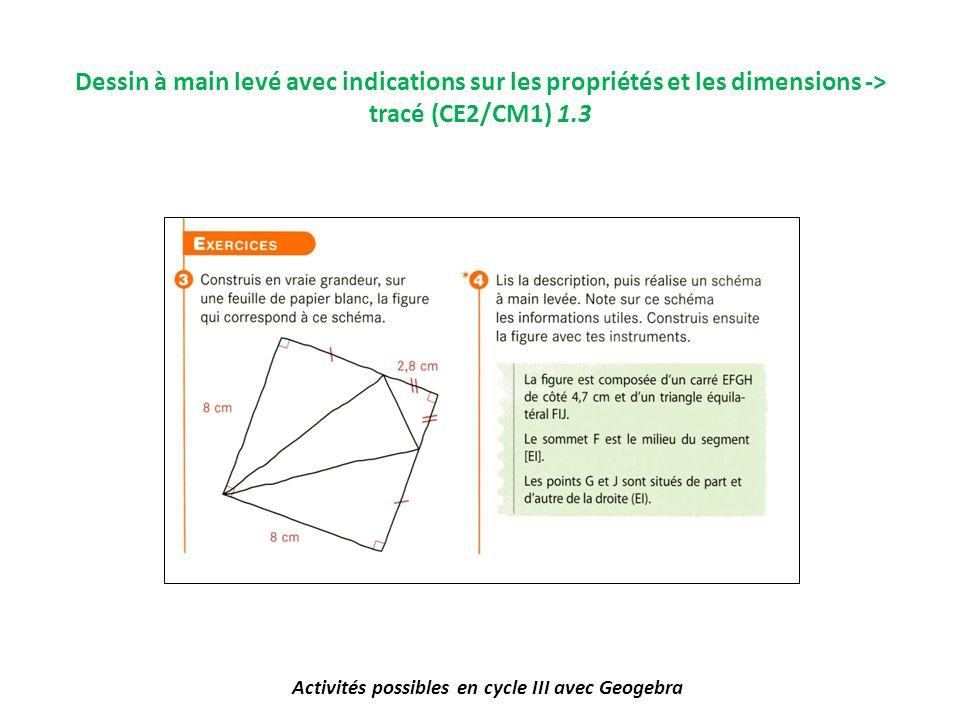 Activités possibles en cycle III avec Geogebra