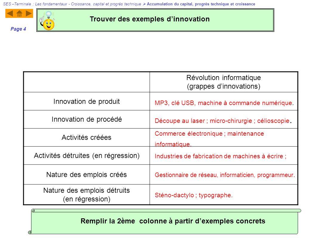 Trouver des exemples d'innovation