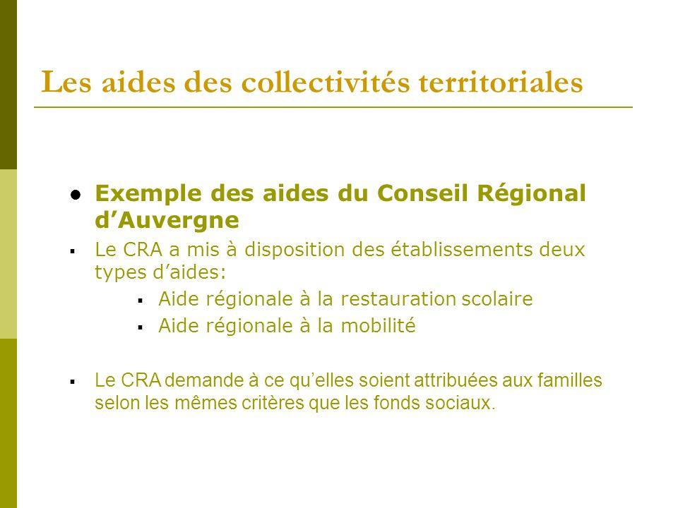 Les aides des collectivités territoriales