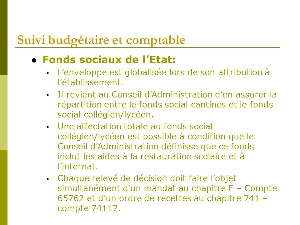 Suivi budgétaire et comptable