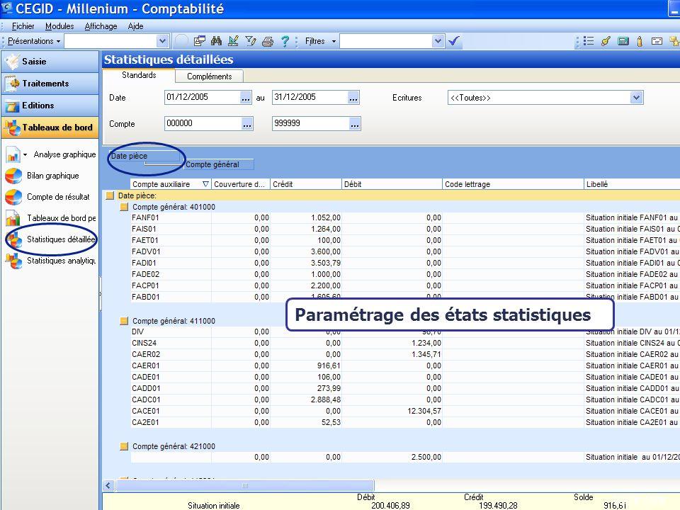 Paramétrage des états statistiques