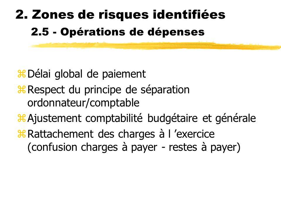 2.5 - Opérations de dépenses