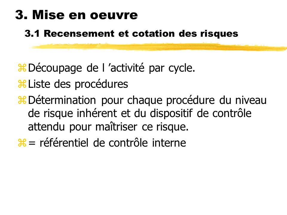 3. Mise en oeuvre Découpage de l 'activité par cycle.