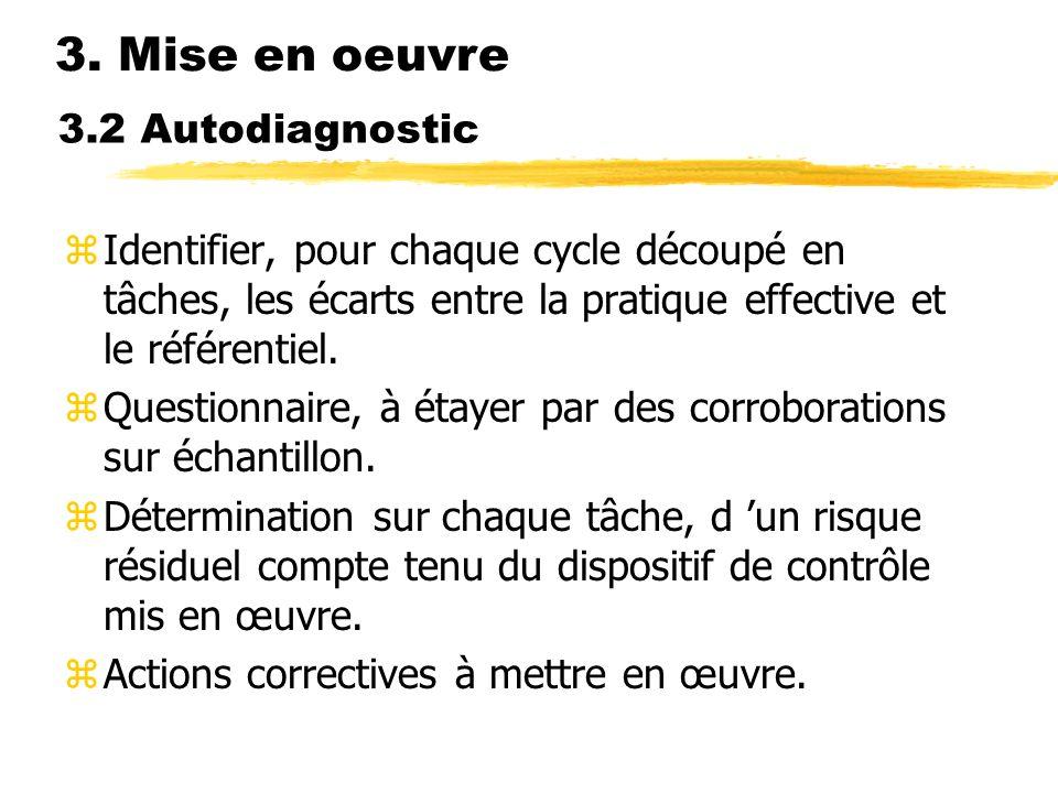 3. Mise en oeuvre 3.2 Autodiagnostic