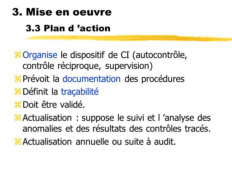 3. Mise en oeuvre 3.3 Plan d 'action
