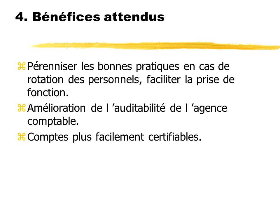 4. Bénéfices attendus Pérenniser les bonnes pratiques en cas de rotation des personnels, faciliter la prise de fonction.